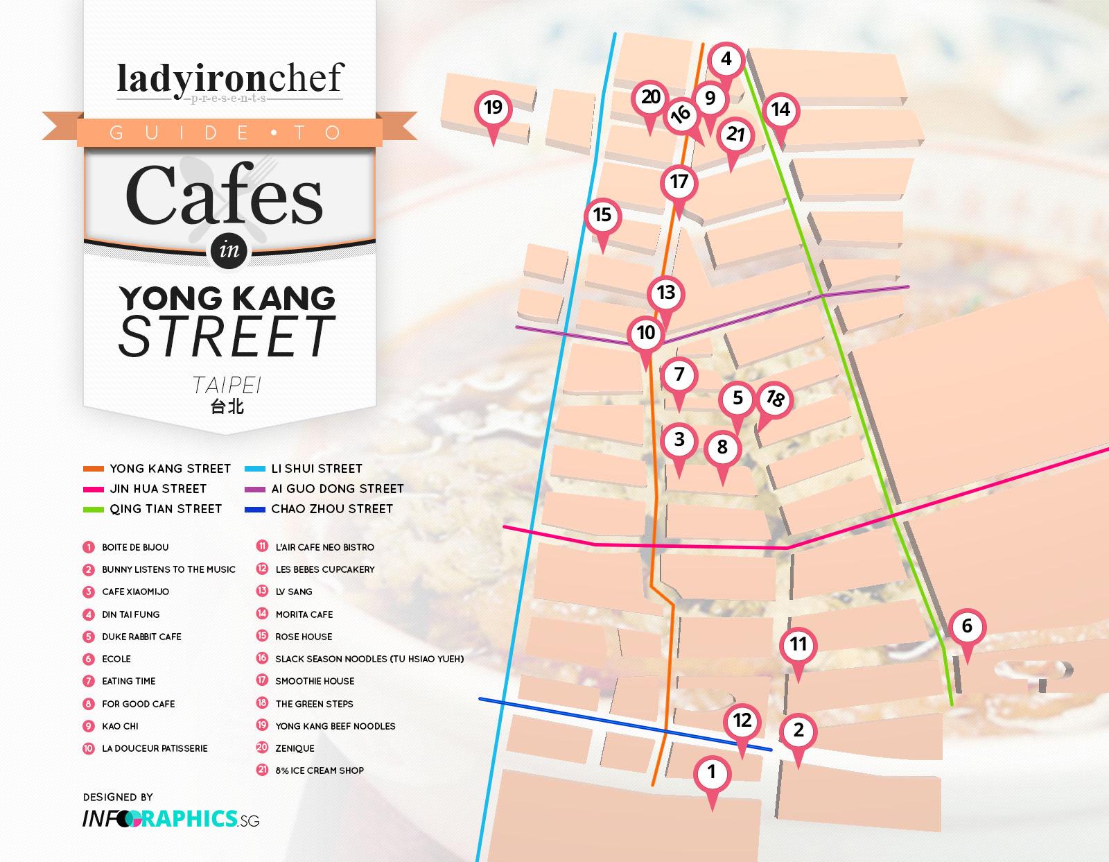 Taipei Yong Kang Guide