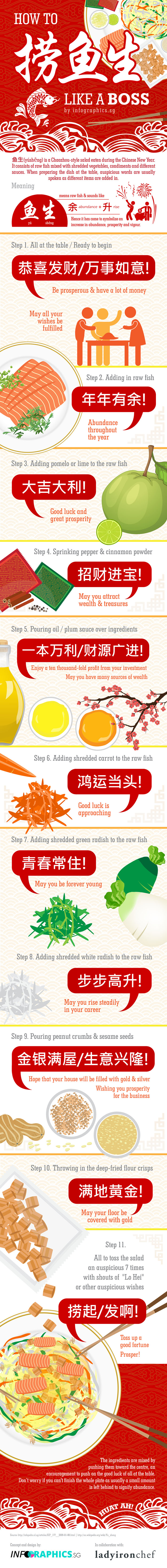 How to Lo Hei