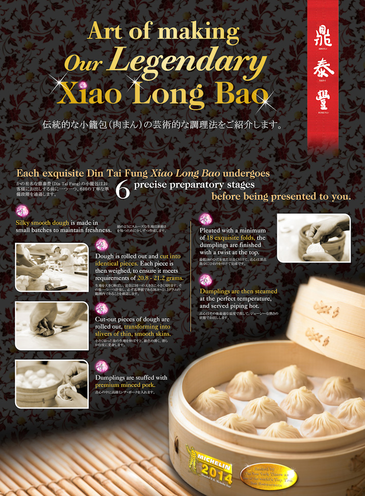 Xiao Long Bao Art