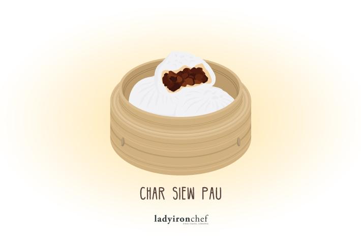 Char Siew Pau