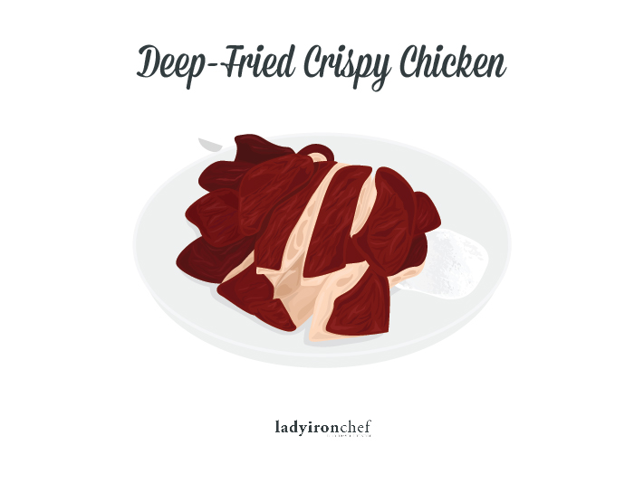Deep Fried Chicken