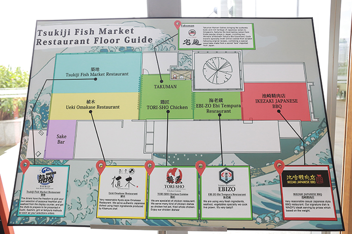 Tsukiji Fish Market Restaurant Layout