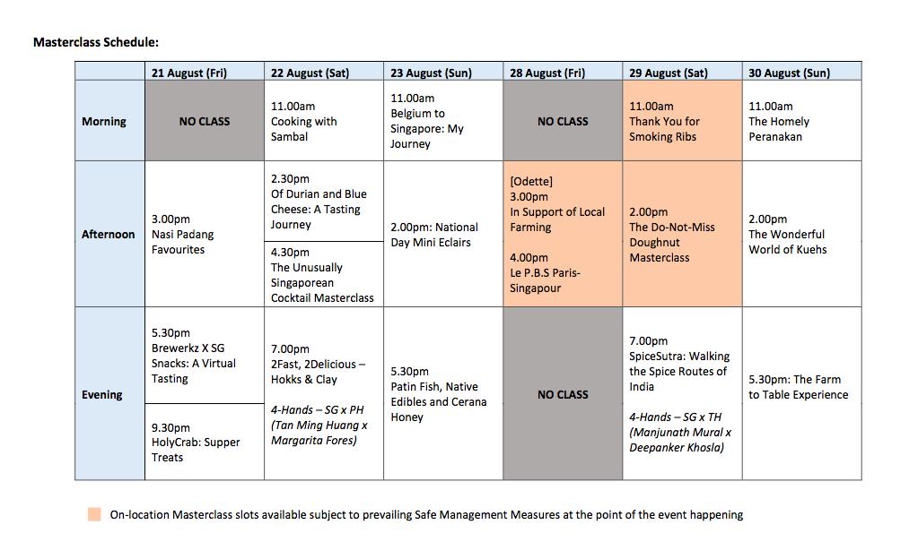 SFF 2020 Masterclasses Schedule